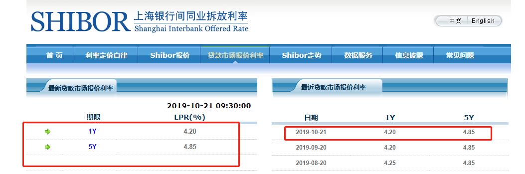 协贷网-2019年10月21日贷款市场报价利率LPR.png