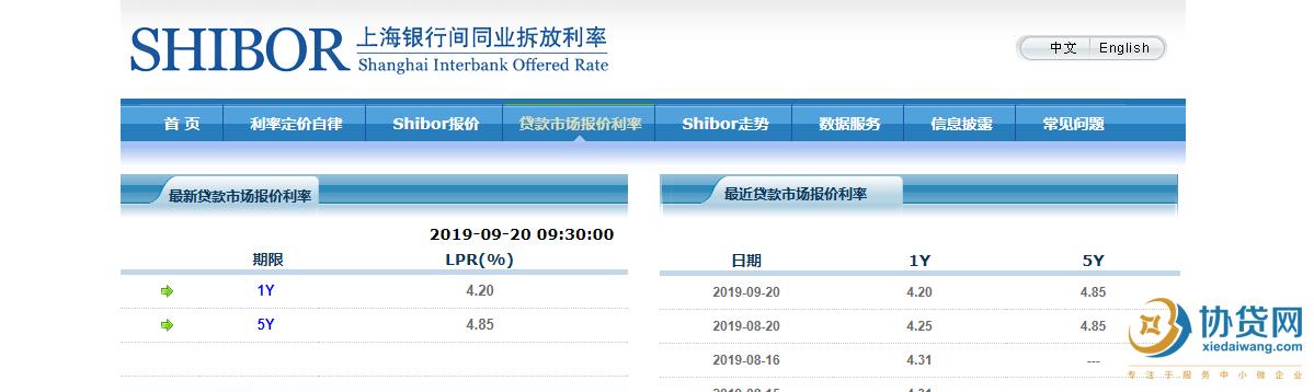 2019年9月20日最新贷款市场报价利率-协贷网.jpg
